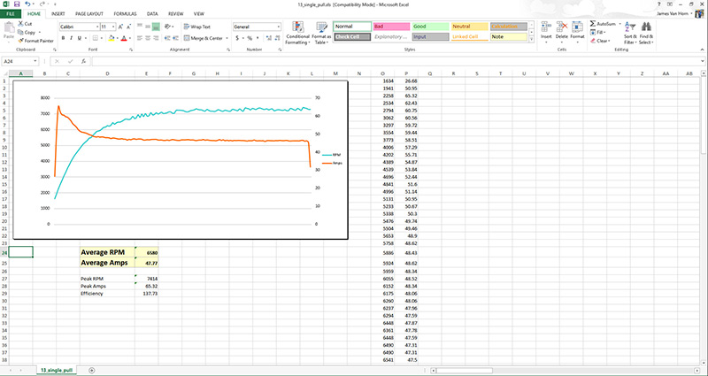 RC Dyno Excel chart